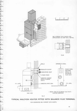 Design Manual Typical bal flue installation 260