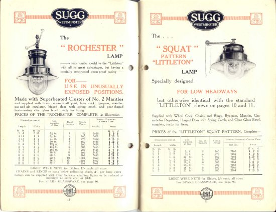 List 11 1931-2 12 & 13 Rochester & squat patt 1931-2 550