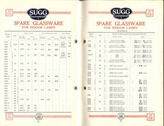 List 11 1931-2 92 & 93 550