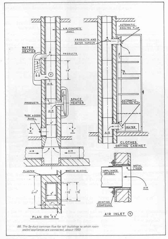 p.71 550