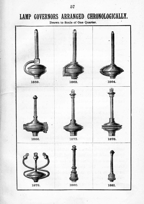 Lamp Governors 15 LMN