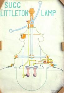 Littleton lecture 50